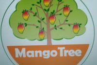 Mango Resto Cirebon