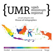 UMK kota Cirebon tahun 2018