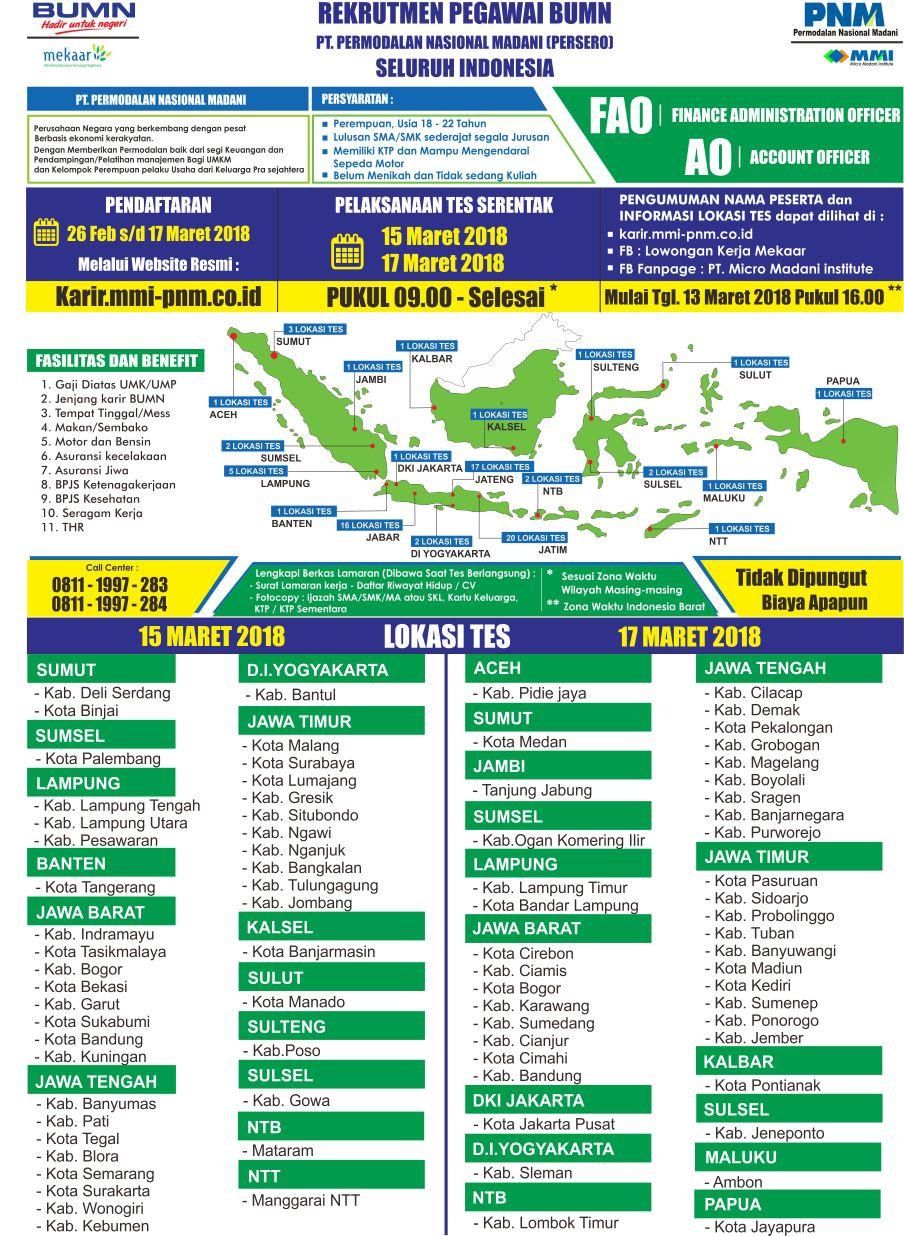 Lowongan kerja Cirebon PNM